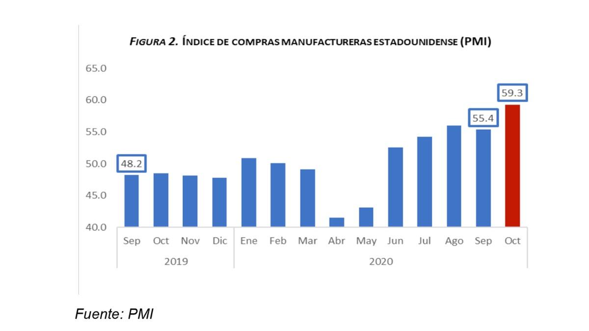 Banco Central informa que crecen las remesas